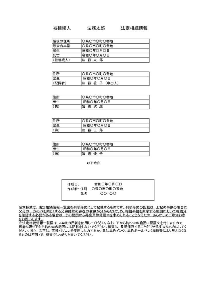 法定相続情報一覧図(列挙形式)