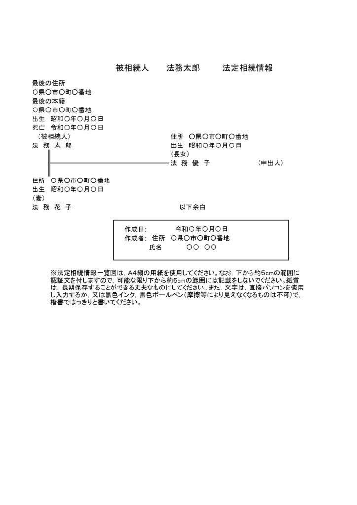 法定相続情報一覧図(図形式)